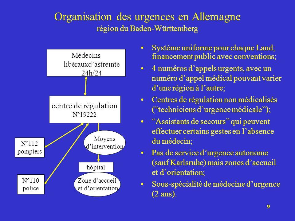 Organisation des urgences en Allemagne région du Baden-Württemberg