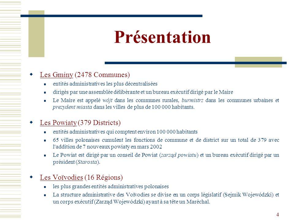 Présentation Les Gminy (2478 Communes) Les Powiaty (379 Districts)