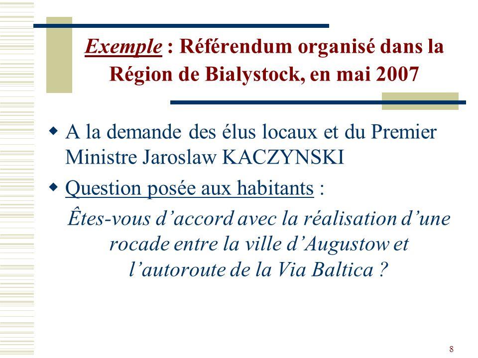 Exemple : Référendum organisé dans la Région de Bialystock, en mai 2007