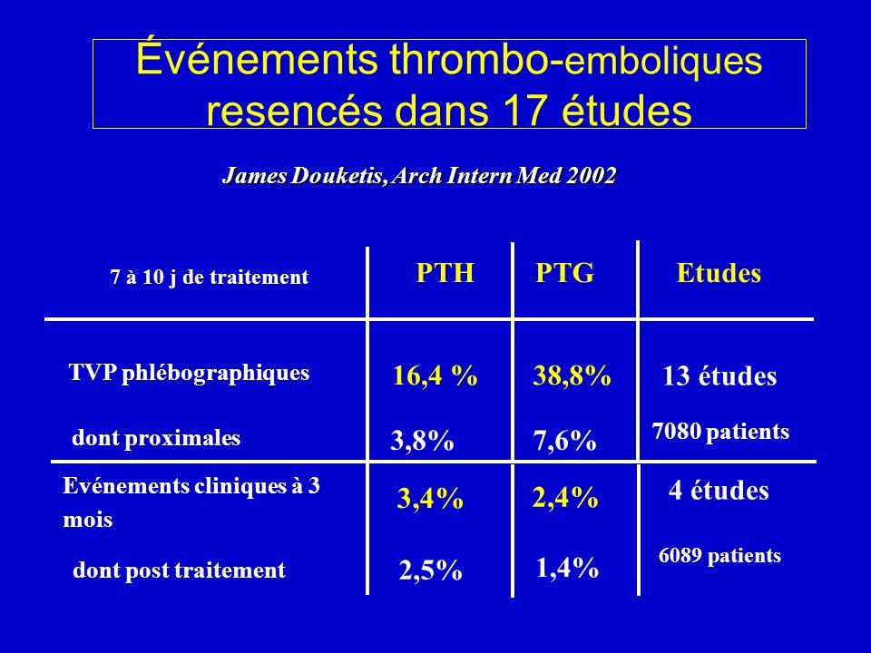 Événements thrombo-emboliques resencés dans 17 études