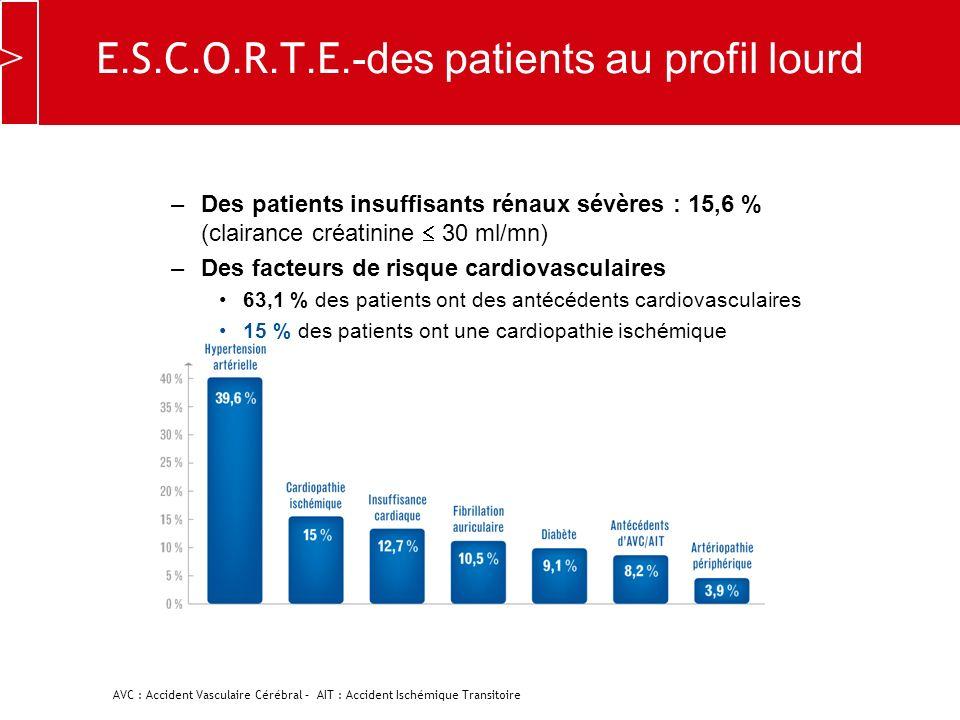 E.S.C.O.R.T.E.-des patients au profil lourd