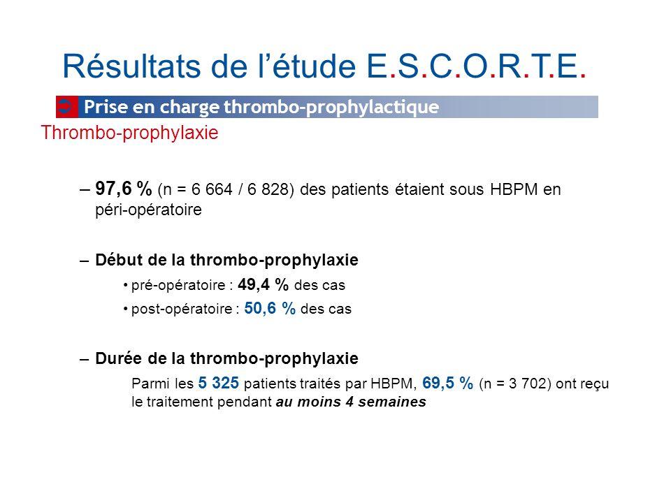 Résultats de l'étude E.S.C.O.R.T.E.