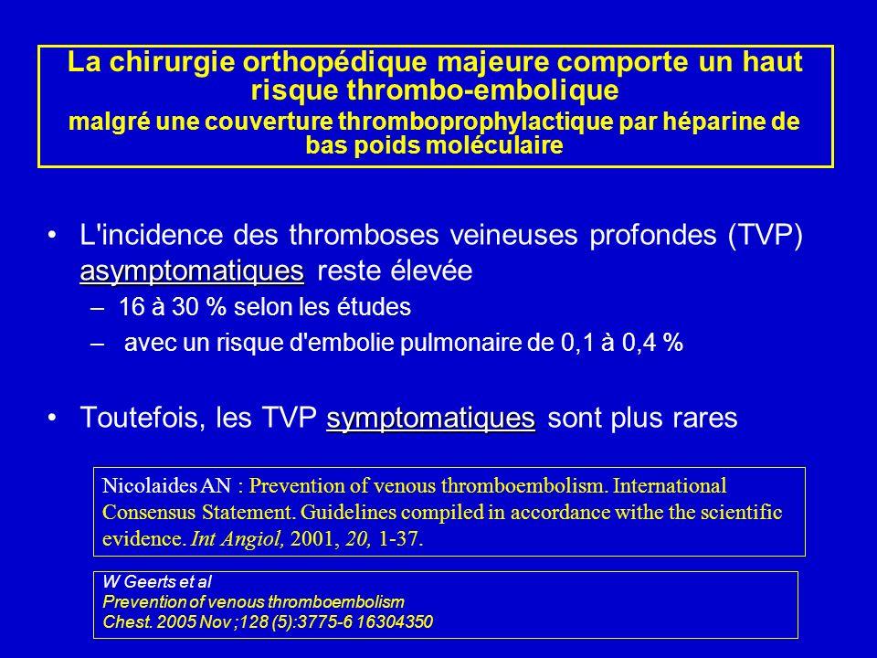 Toutefois, les TVP symptomatiques sont plus rares