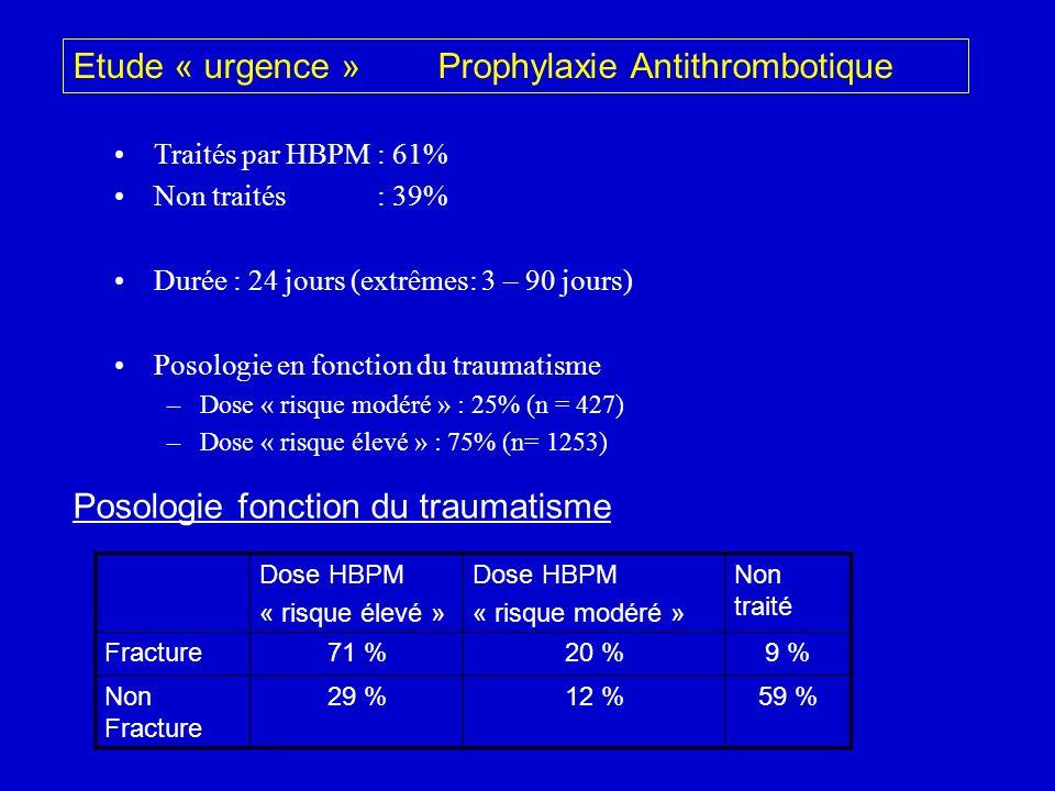 Etude « urgence » Prophylaxie Antithrombotique