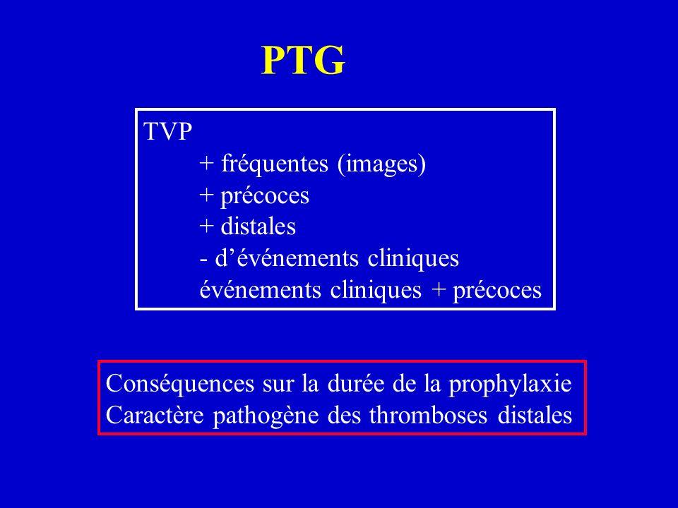 PTG TVP + fréquentes (images) + précoces + distales