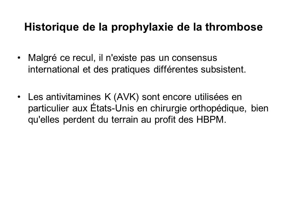 Historique de la prophylaxie de la thrombose