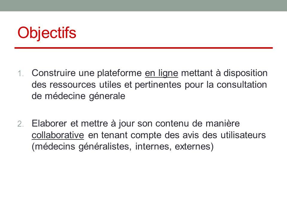 Objectifs Construire une plateforme en ligne mettant à disposition des ressources utiles et pertinentes pour la consultation de médecine génerale.