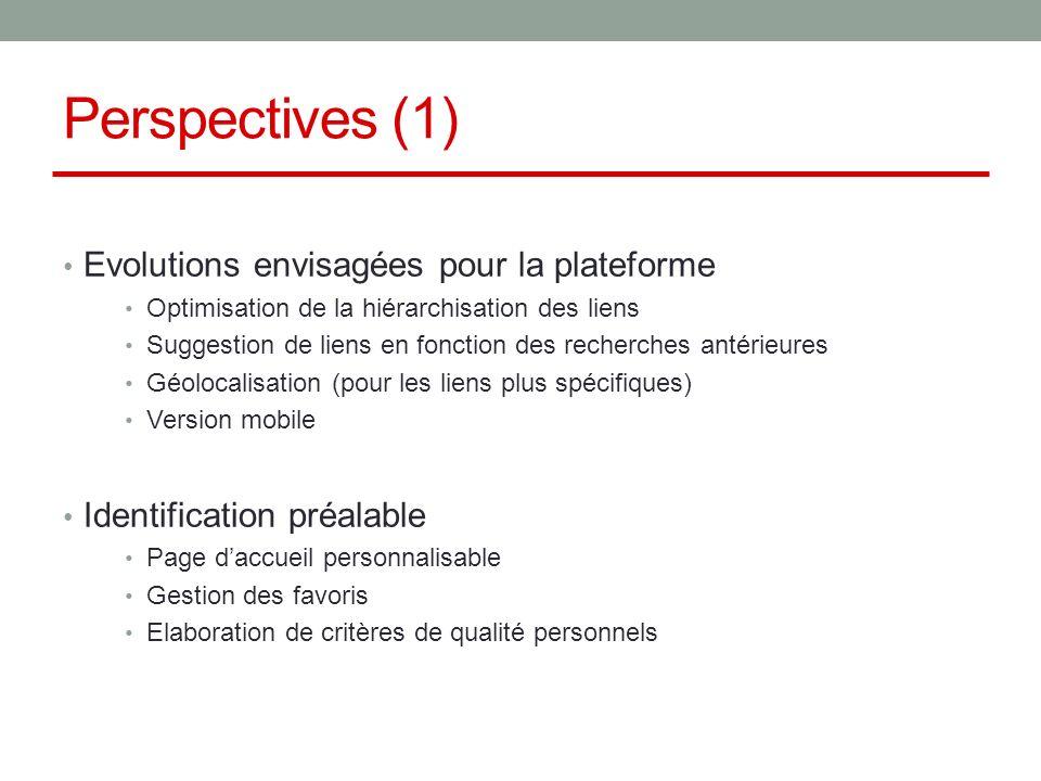 Perspectives (1) Evolutions envisagées pour la plateforme
