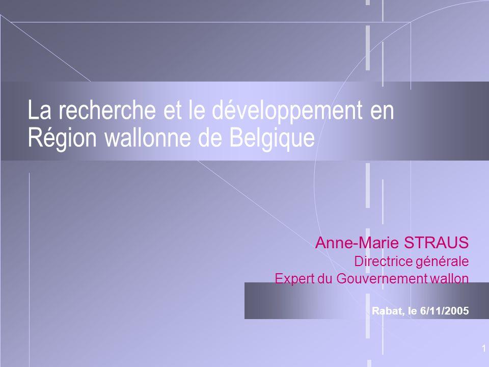 La recherche et le développement en Région wallonne de Belgique