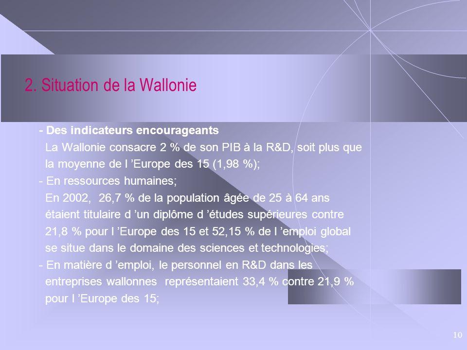 2. Situation de la Wallonie