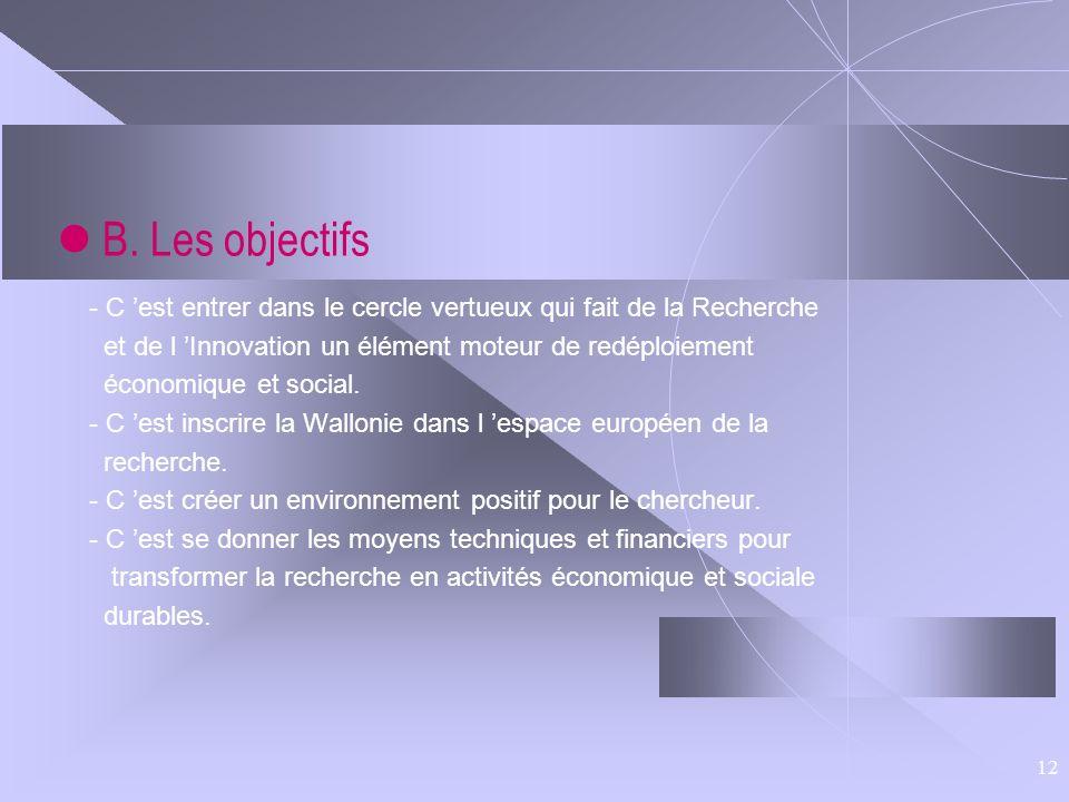  B. Les objectifs - C 'est entrer dans le cercle vertueux qui fait de la Recherche. et de l 'Innovation un élément moteur de redéploiement.