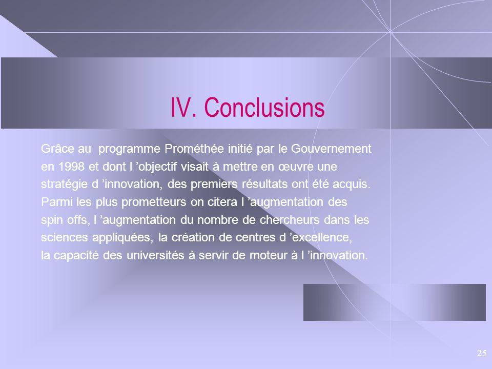 IV. Conclusions Grâce au programme Prométhée initié par le Gouvernement. en 1998 et dont l 'objectif visait à mettre en œuvre une.