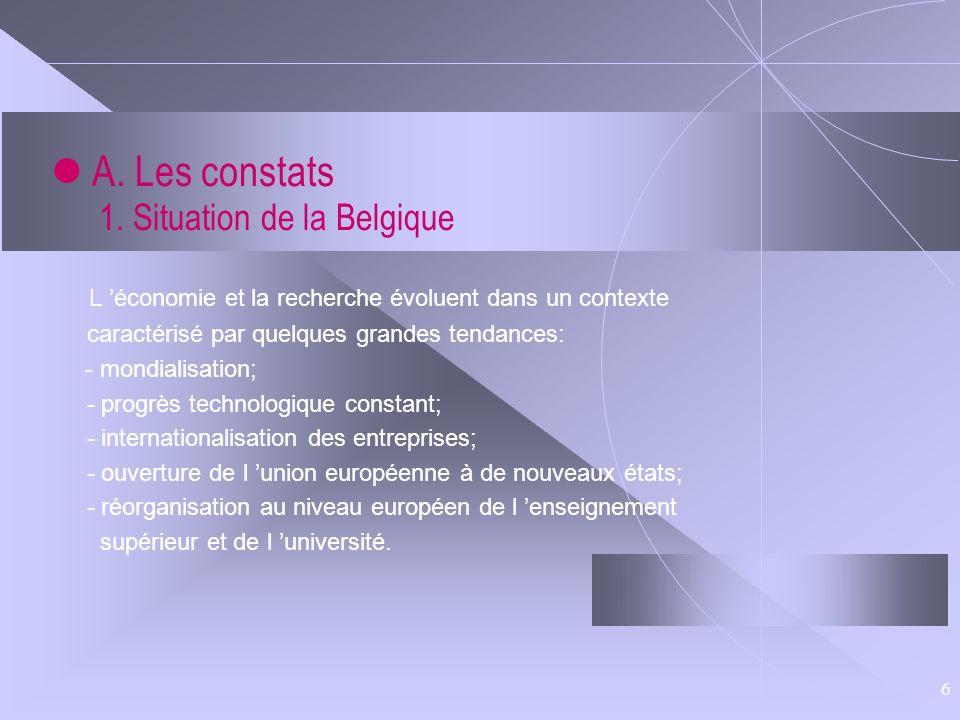  A. Les constats 1. Situation de la Belgique