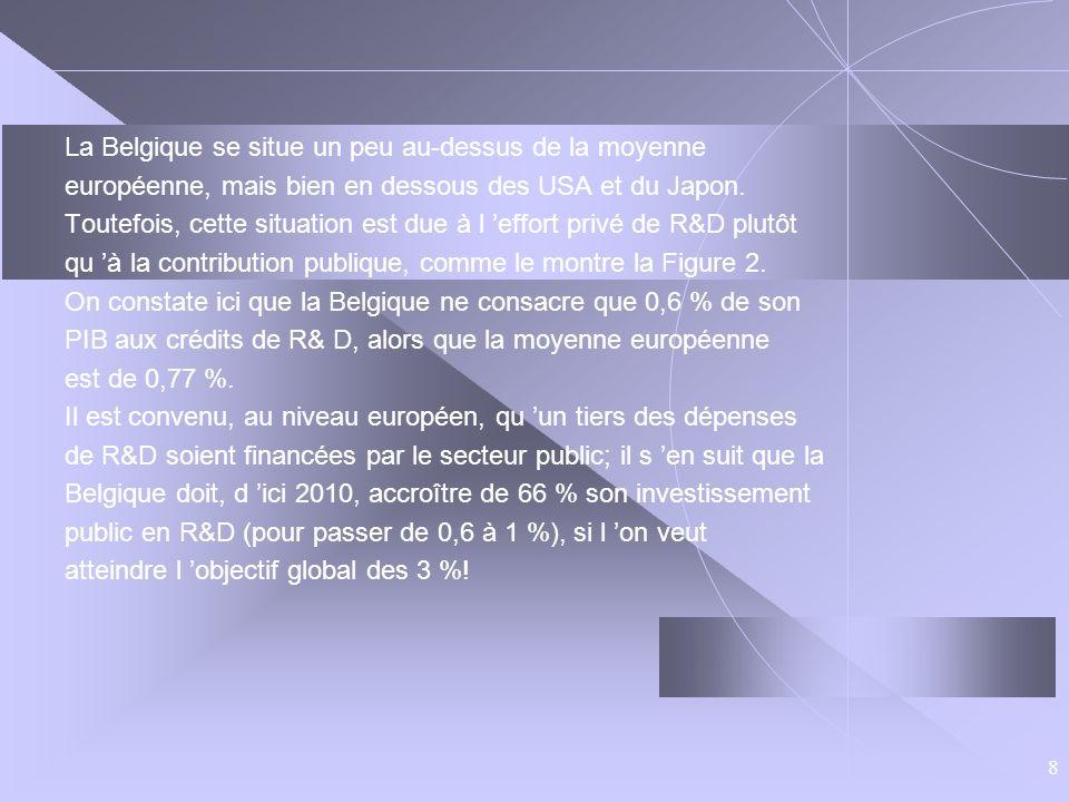 La Belgique se situe un peu au-dessus de la moyenne