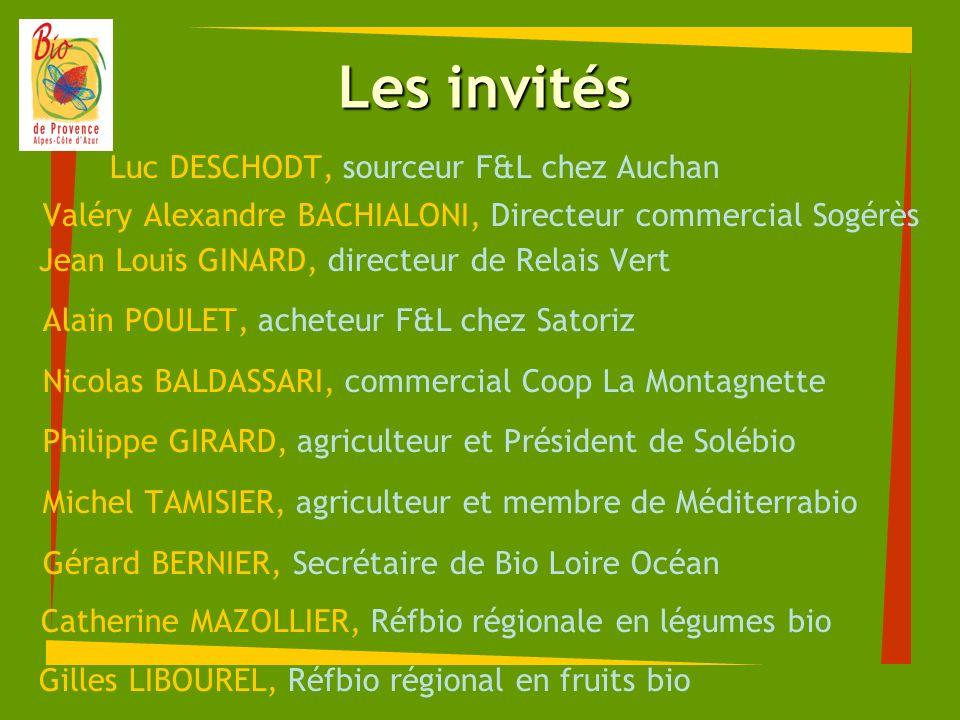 Les invités Luc DESCHODT, sourceur F&L chez Auchan