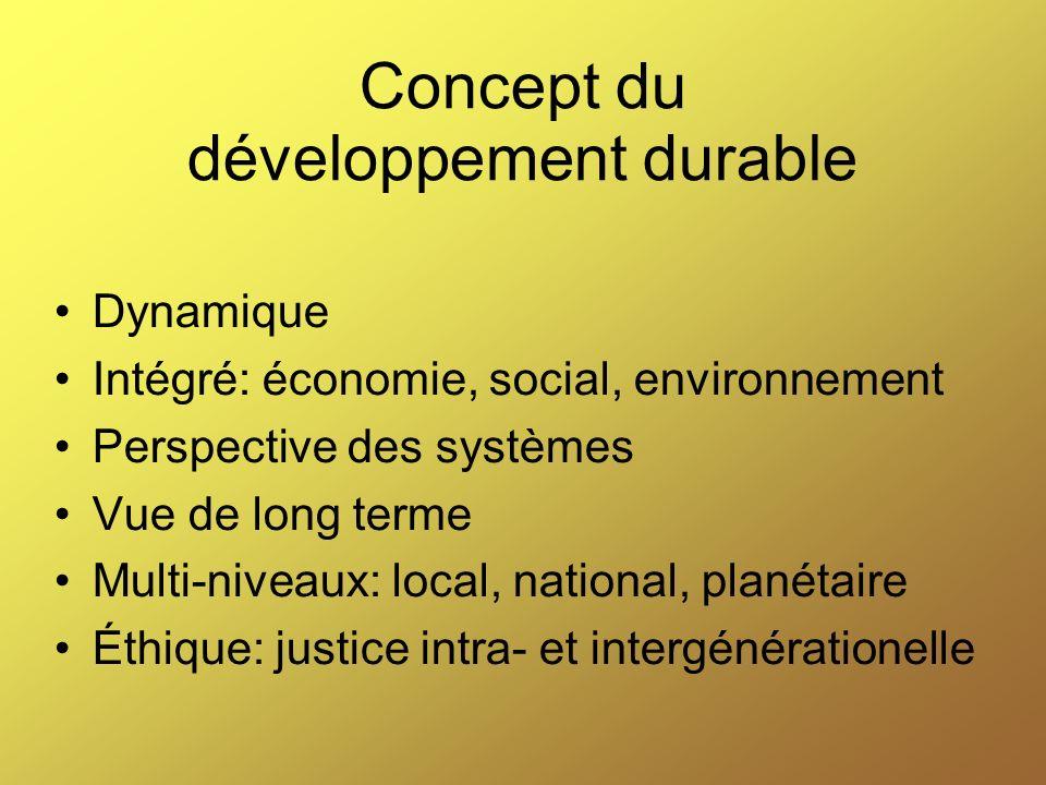 Concept du développement durable