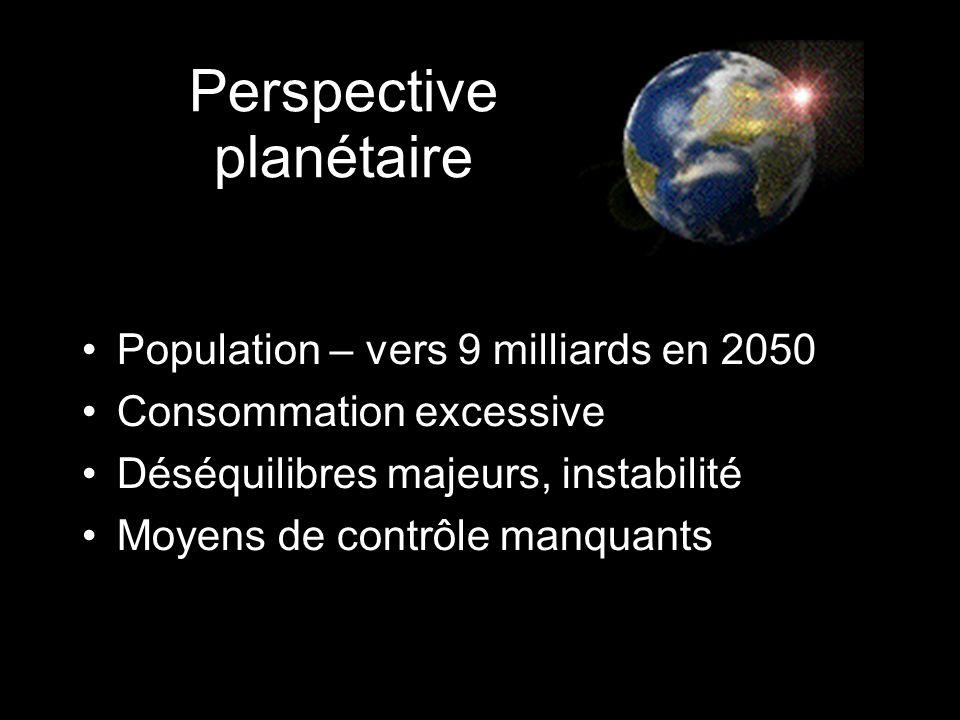 Perspective planétaire