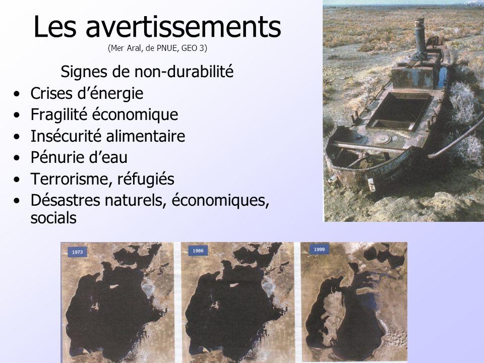 Les avertissements (Mer Aral, de PNUE, GEO 3)