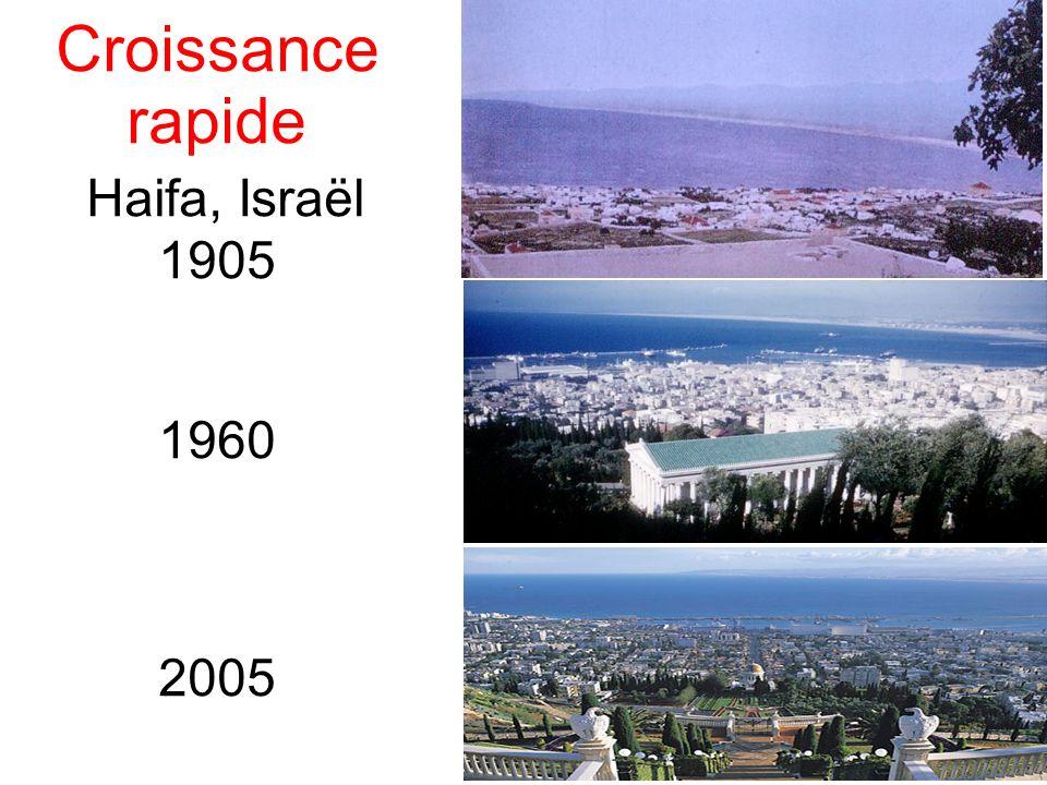 Croissance rapide Haifa, Israël 1905 1960 2005