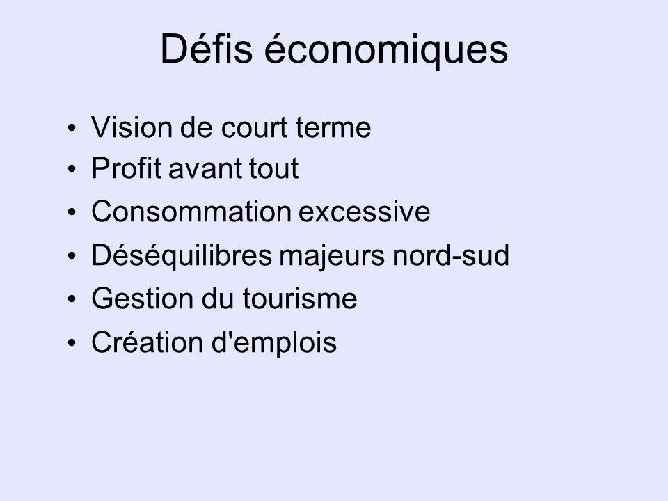 Défis économiques Vision de court terme Profit avant tout