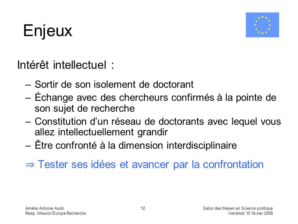 Enjeux Intérêt intellectuel :