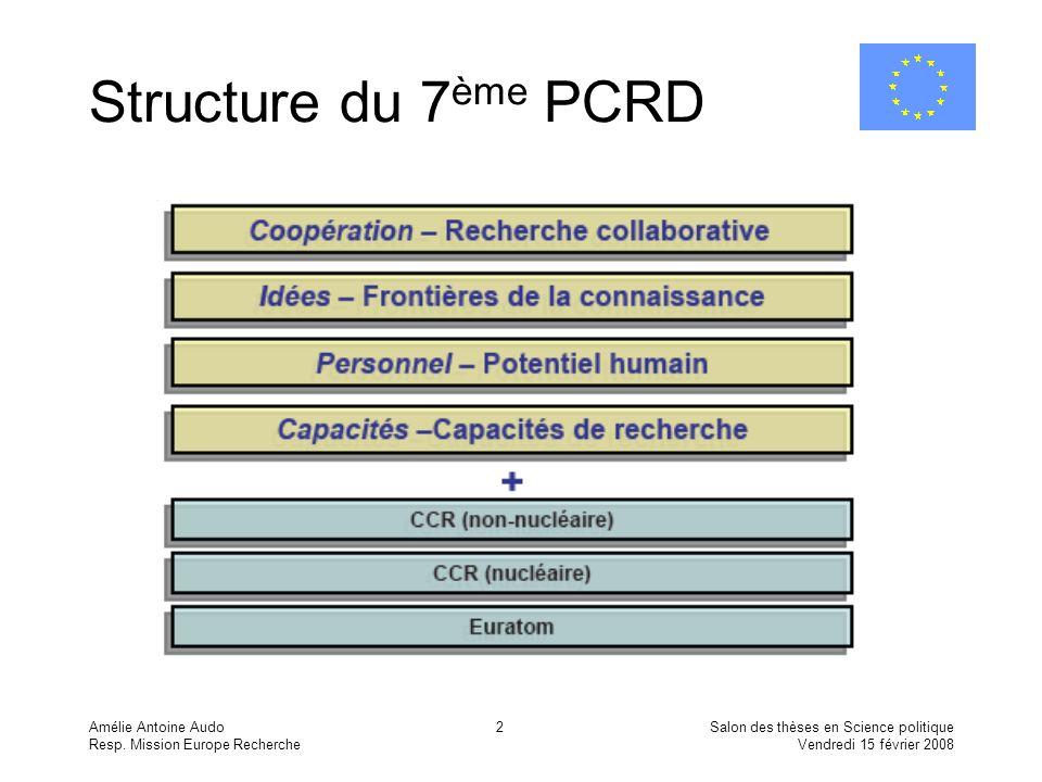 Structure du 7ème PCRD Amélie Antoine Audo