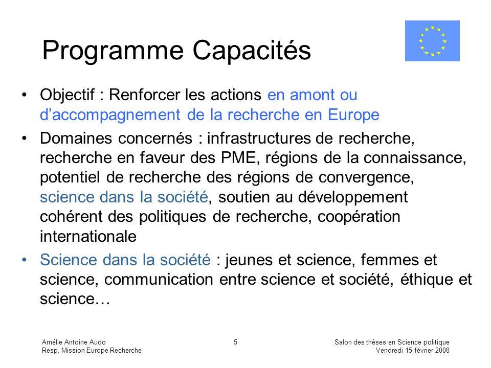 Programme Capacités Objectif : Renforcer les actions en amont ou d'accompagnement de la recherche en Europe.