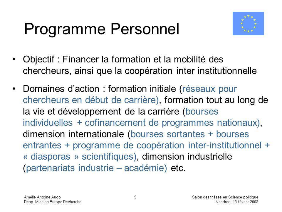 Programme Personnel Objectif : Financer la formation et la mobilité des chercheurs, ainsi que la coopération inter institutionnelle.