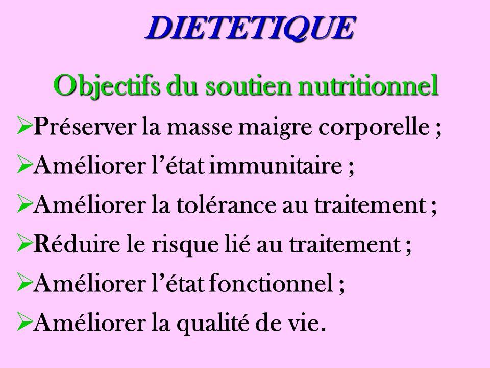 Objectifs du soutien nutritionnel
