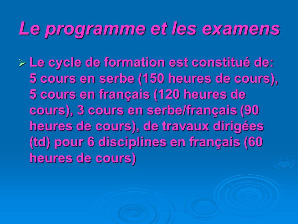 Le programme et les examens