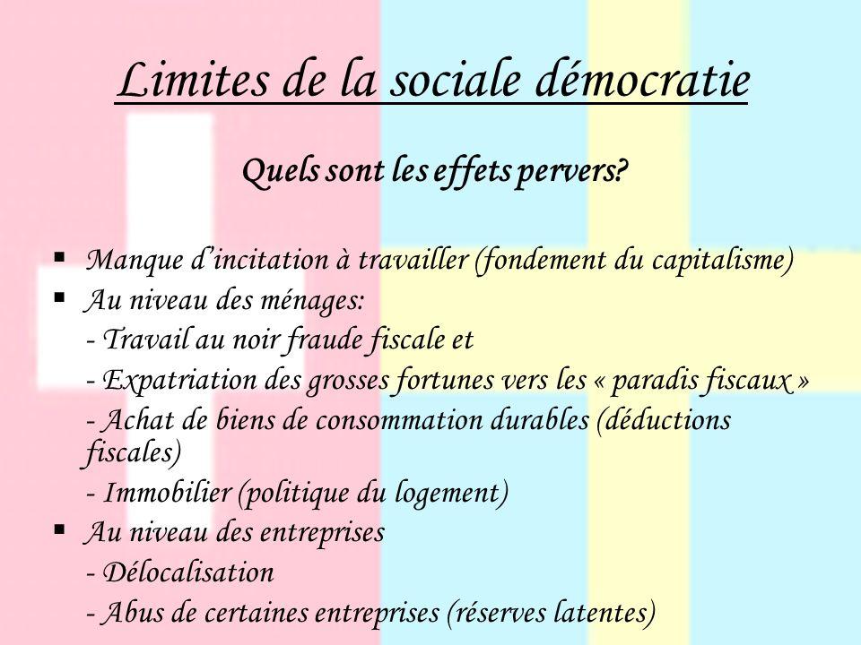 Limites de la sociale démocratie