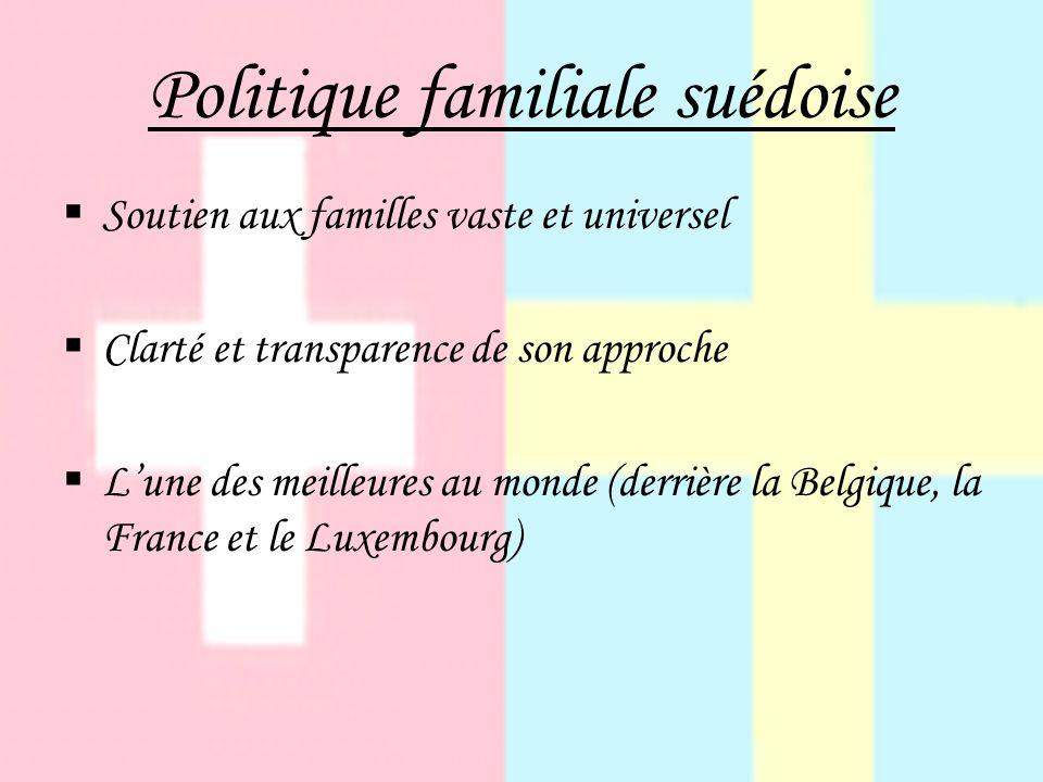 Politique familiale suédoise