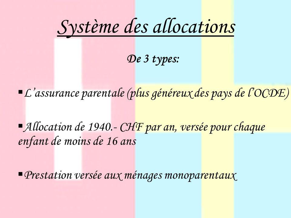 Système des allocations