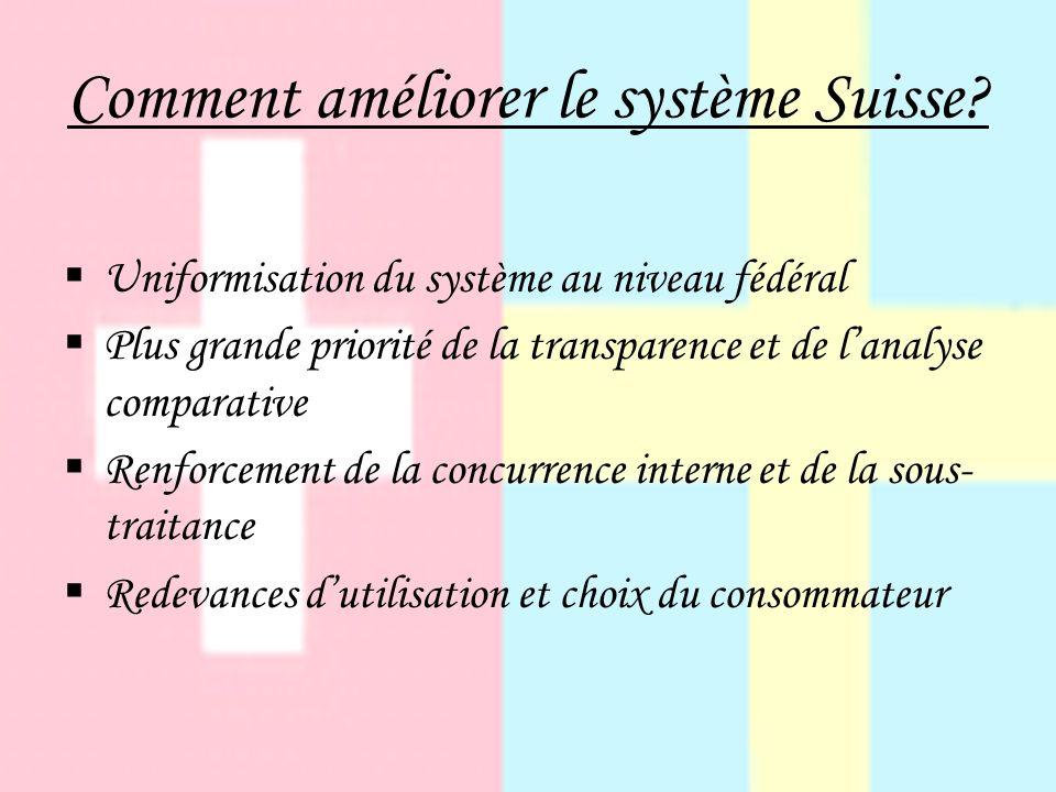 Comment améliorer le système Suisse