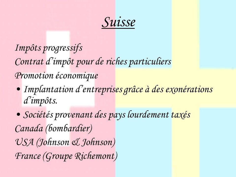 Suisse Impôts progressifs Contrat d'impôt pour de riches particuliers