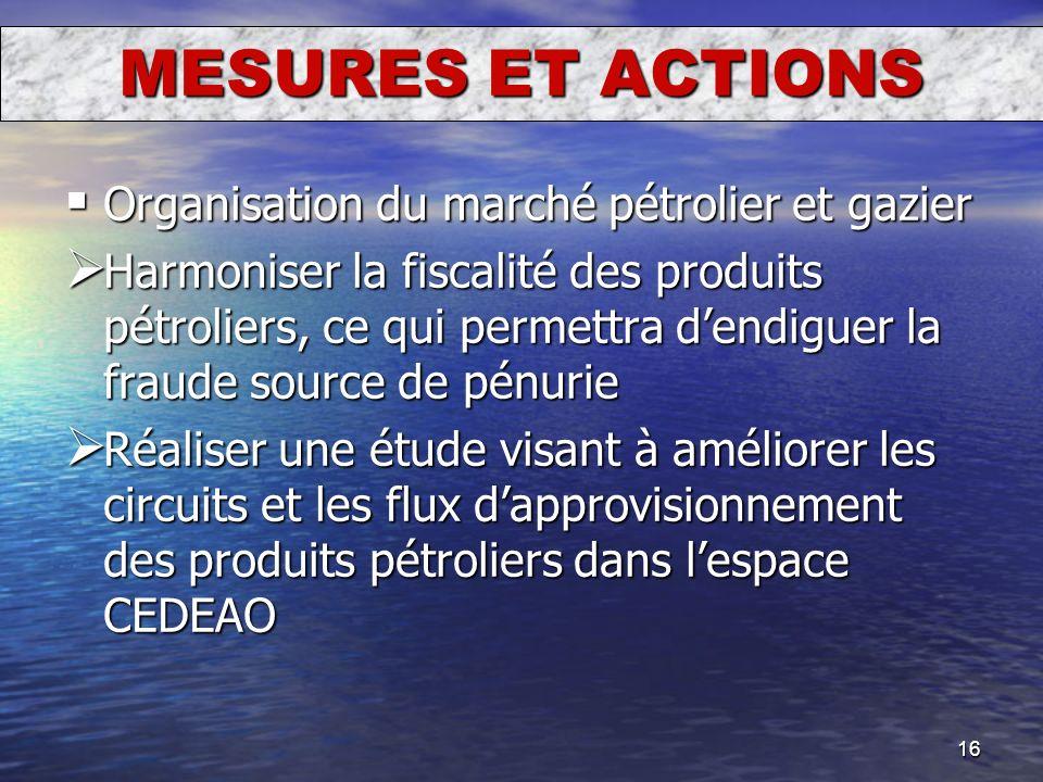 MESURES ET ACTIONS Organisation du marché pétrolier et gazier