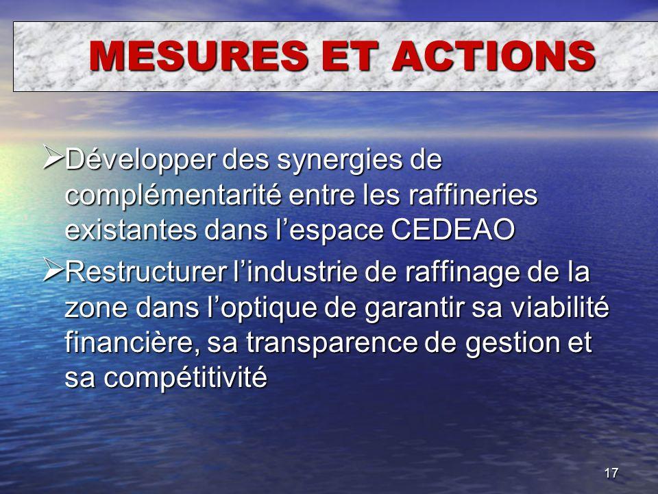 MESURES ET ACTIONS Développer des synergies de complémentarité entre les raffineries existantes dans l'espace CEDEAO.