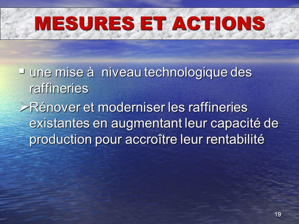 MESURES ET ACTIONS une mise à niveau technologique des raffineries