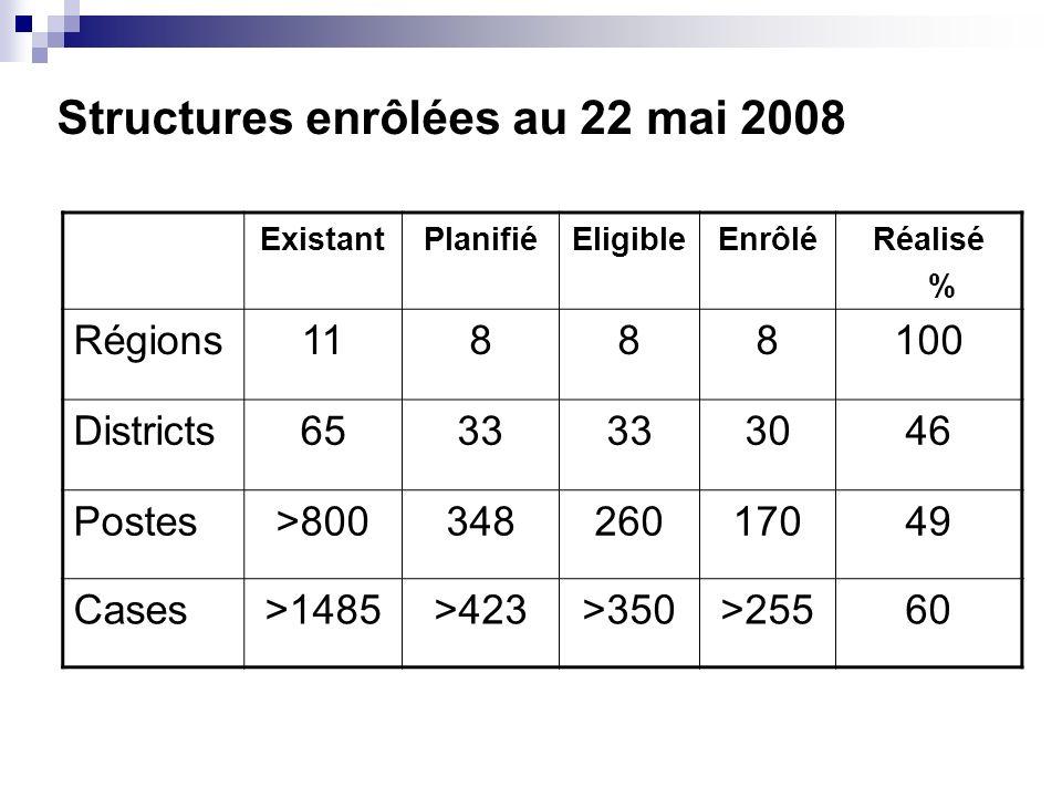 Structures enrôlées au 22 mai 2008