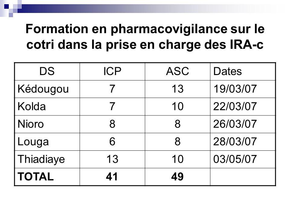 Formation en pharmacovigilance sur le cotri dans la prise en charge des IRA-c
