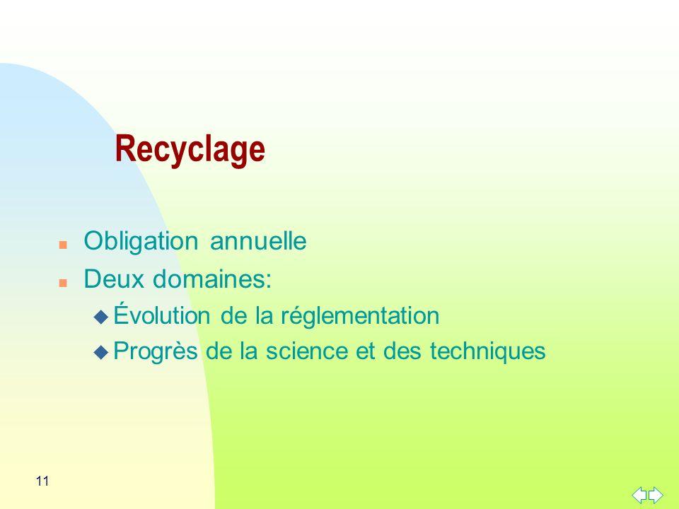Recyclage Obligation annuelle Deux domaines: