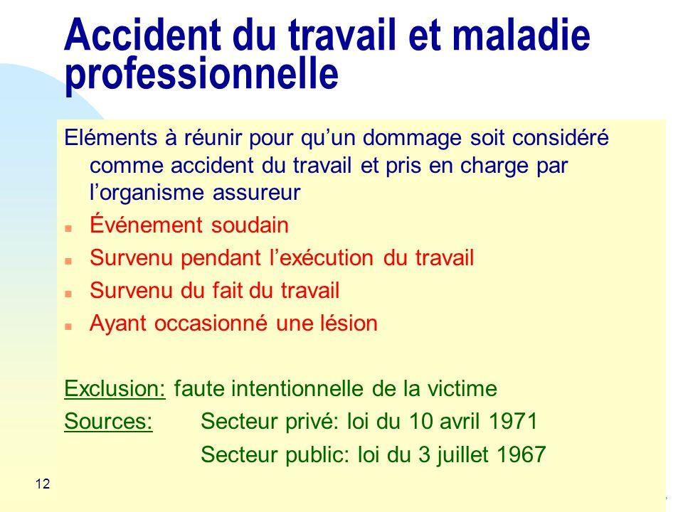 Accident du travail et maladie professionnelle