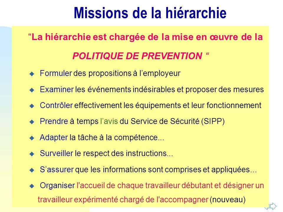 Missions de la hiérarchie