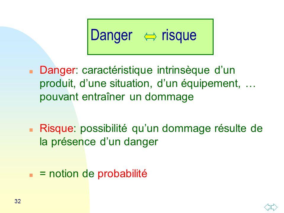 Danger risque Danger: caractéristique intrinsèque d'un produit, d'une situation, d'un équipement, … pouvant entraîner un dommage.