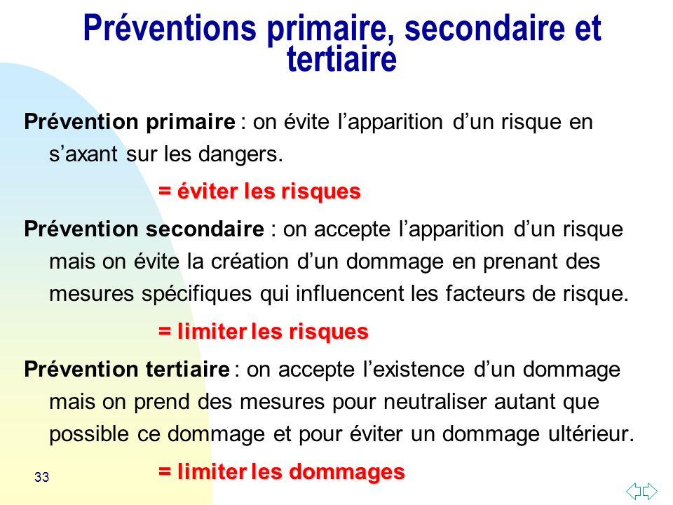 Préventions primaire, secondaire et tertiaire