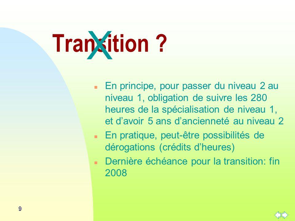 X Transition
