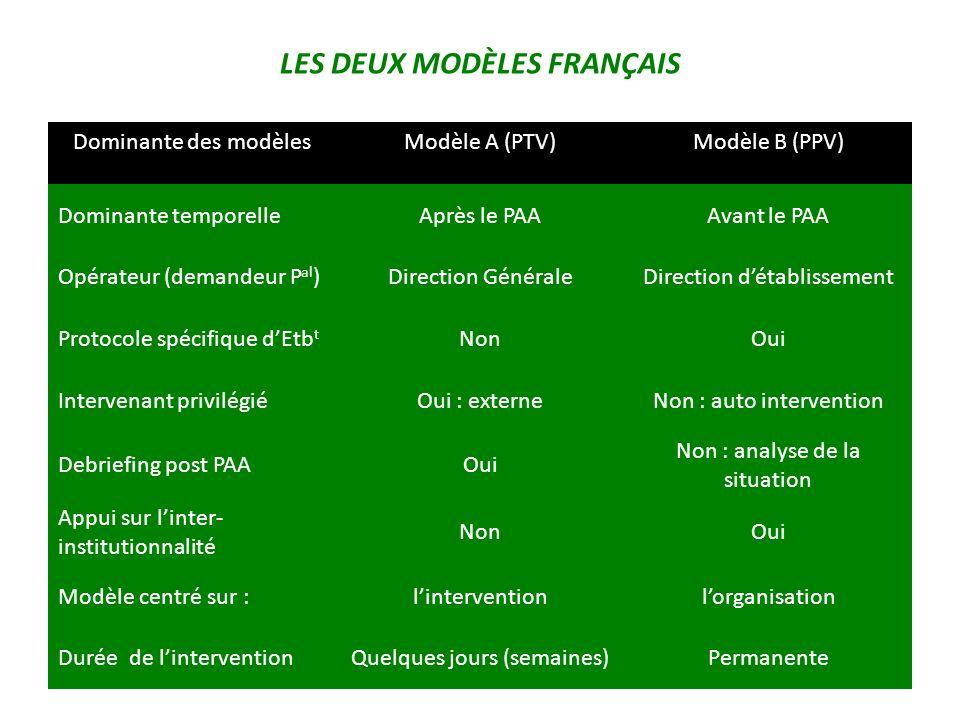 LES DEUX MODÈLES FRANÇAIS