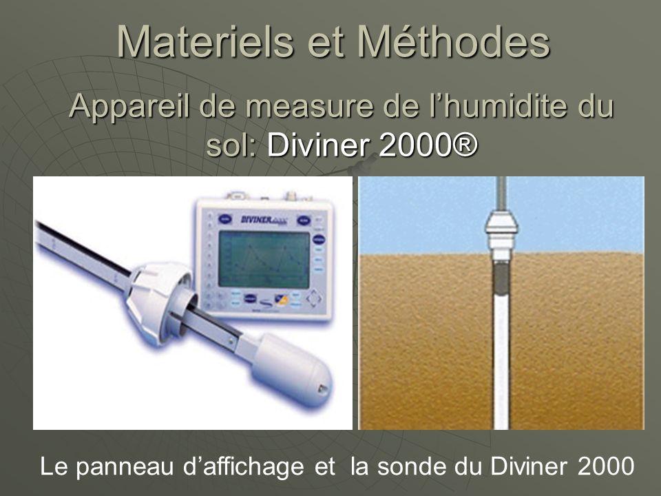 Appareil de measure de l'humidite du sol: Diviner 2000®