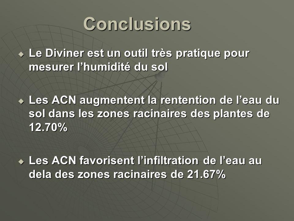 Conclusions Le Diviner est un outil très pratique pour mesurer l'humidité du sol.