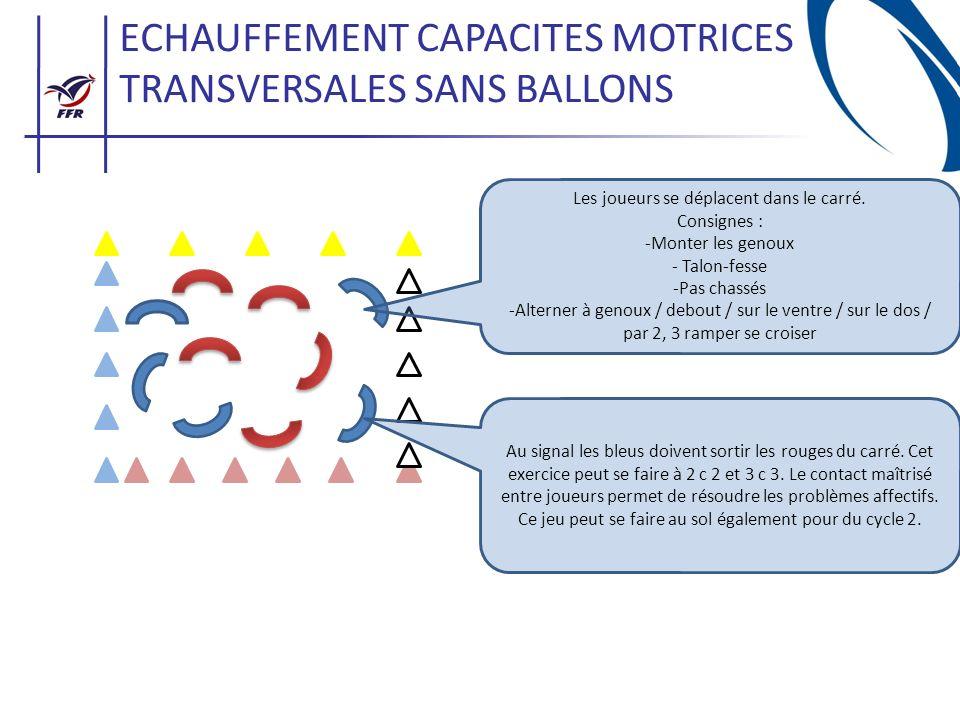 ECHAUFFEMENT CAPACITES MOTRICES TRANSVERSALES SANS BALLONS